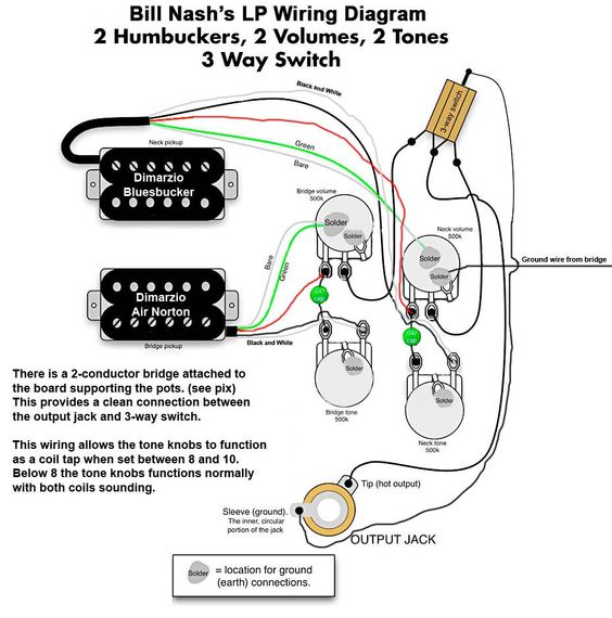 Wonderful Lifan 125 Wiring Harness Tall Ibanez Bass Wiring Solid Ibanez Pickups 2 Humbuckers In Series Youthful Www Bulldog Security Diagrams Com To ColouredDimarzio Dp Nash LP Wiring | Project 24 | Pinterest | Lp
