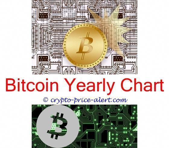 Bitcoin Trading Sites James Altucher Bitcoin Etrade