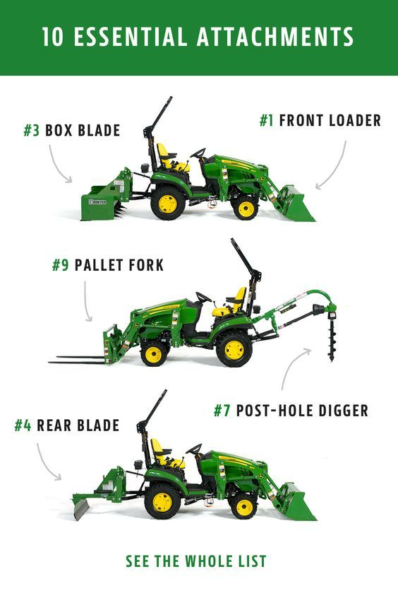 Discover The Top 10 Implements For The Most Common Jobs Sub Compact Tractors Compact Tractors Small Tractors