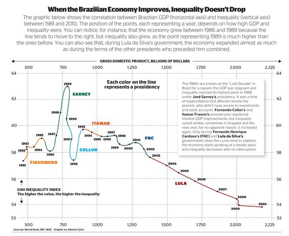 Business resource scarcity environmental issues timeline - lpo template word