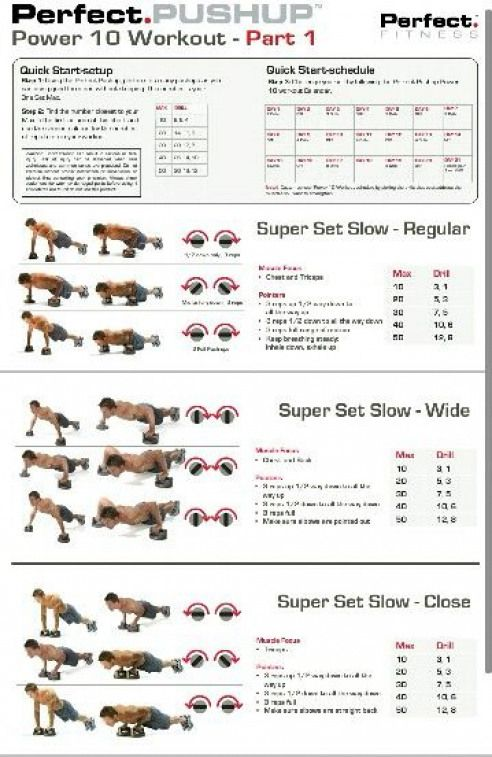 Perfect Pushup Workout Upperbodyworkout Upper Body Workout Schedule Push Up Workout Perfect Pushup Workout Chart
