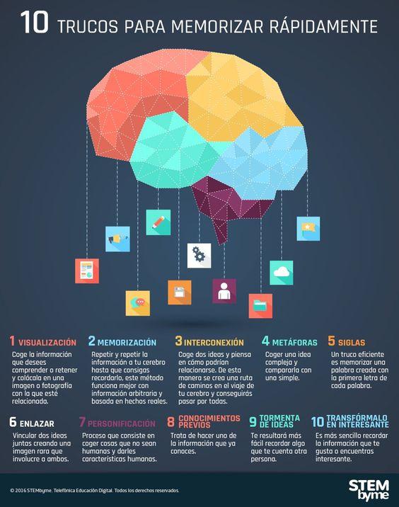 Hola: Una infografía con 10 trucos para memorizar rápidamente. Vía Un saludo: