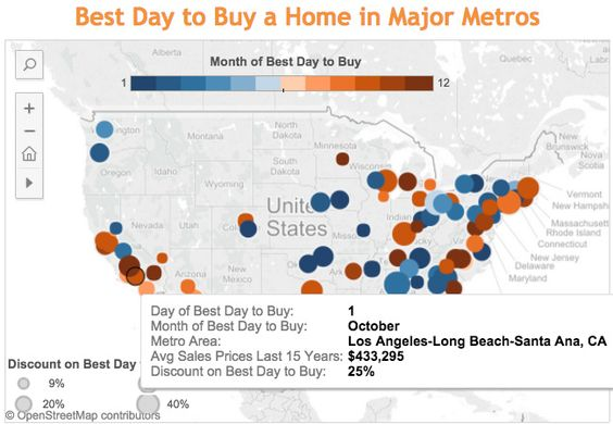 The Best Day To Buy A House In Los Angeles Is October 1 Los Angeles Homes Minnesota News Day