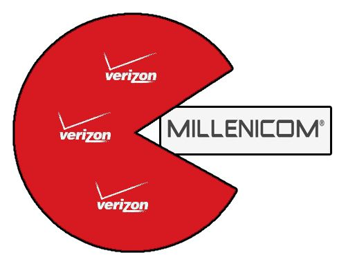 Talk about a crazy month for mobile data!! Those of you who follow theRV Mobile Internet Resource Center Newsfeedwill already know that on 16th OctMillenicom announced that all their accounts ha...