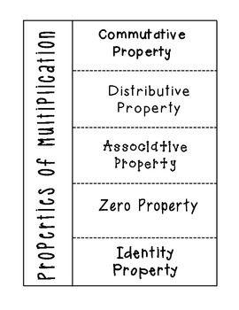 properties of multiplication multiplication and multiplication activities on pinterest. Black Bedroom Furniture Sets. Home Design Ideas