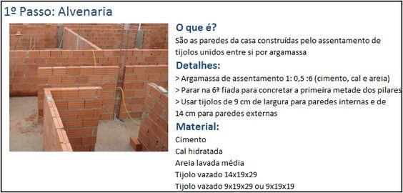 construção de tijolos aparentes - Pesquisa Google