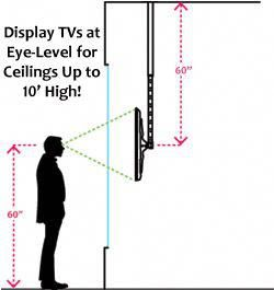 Ceiling Tv Mount Fits 37 To 70 Monitors 360 Rotation Adjustable Height Black In 2020 Wall Mounted Tv Mounted Tv Tv Hanging From Ceiling