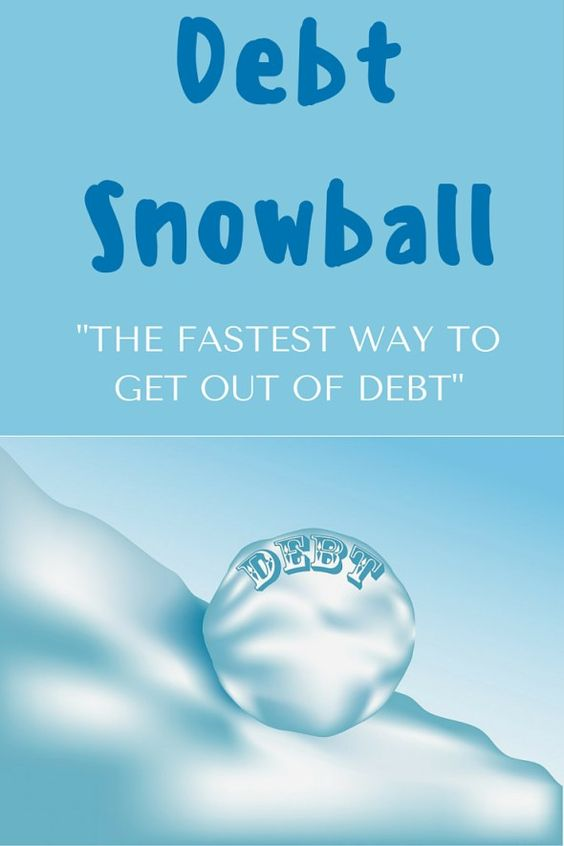 Snowball Debt Calculator Spreadsheet - Save Money \ Pay Off Debts - credit card payoff calculator
