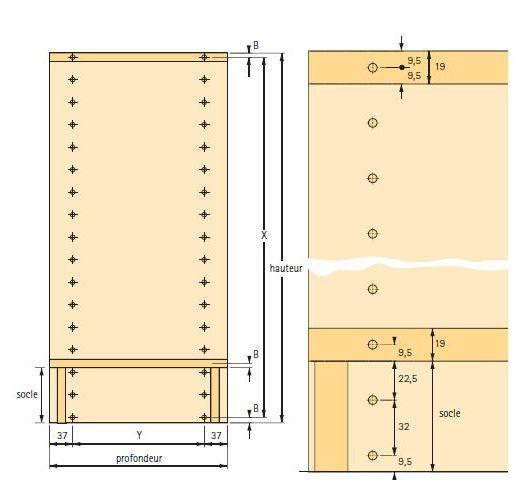 Fabrication D Une Armoire Selon La Norme Systeme 32 La Fabrication D Une Armoire Ou D Un Cai Fabriquer Une Armoire Meuble Rangement Cuisine Fabrication Meuble