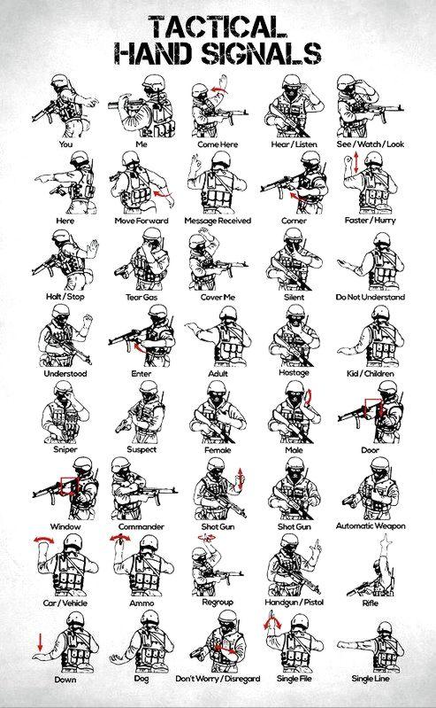 Taktische Handzeichen Kunstdruck Handzeichen