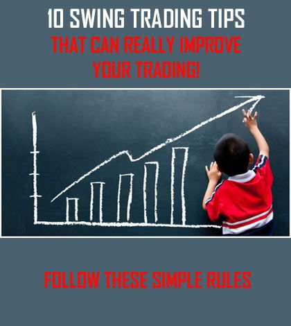 How To Start Swing Trading – Learn to Swing Trade