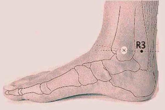 En la cara interna del pie, a mitad de camino entre la parte más prominente del tobillo y el tendón de Aquiles, está el punto R3 del meridiano de riñón. Apretar este punto tonifica el meridiano. Una manera de hacerlo muy sencilla, es masajearlo suavemente en el sentido de las agujas del reloj, entre tres …