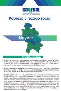 ¡Conoce las Estadísticas de Pobreza en Nayarit! Informe Preparado por el CONEVAL que Incluye los Indicadores de Pobreza en Nayarit.