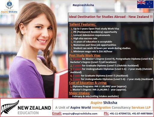Pin By Aspire Shiksha On Study Abroad Program Student Study In