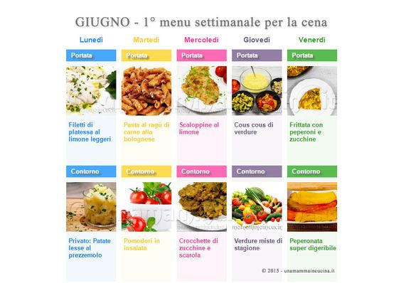 Menu settimanale per famiglie,semplice e veloce,con ricette e lista della spesa,creato per aiutare le mamme nell'organizzazione dei pasti di tutti i giorni.