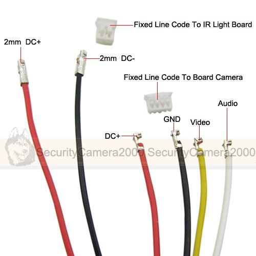 Security Camera Wiring Color Code - FREE DOWNLOAD | Diy security camera,  Security camera, Security cameras for homePinterest