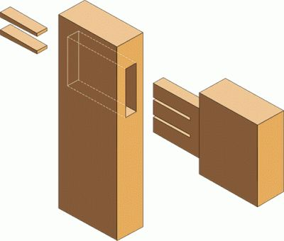 different joins for timber - Google Search | ?Tools | Pinterest | Google search Google and Woodworking  sc 1 st  Pinterest & different joins for timber - Google Search | ?Tools | Pinterest ...