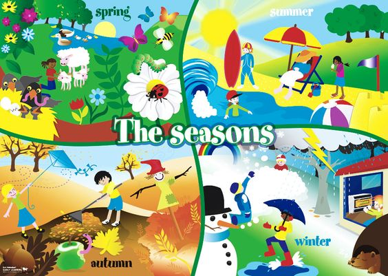 season of the year are you? Let us #guess what season of the year ...