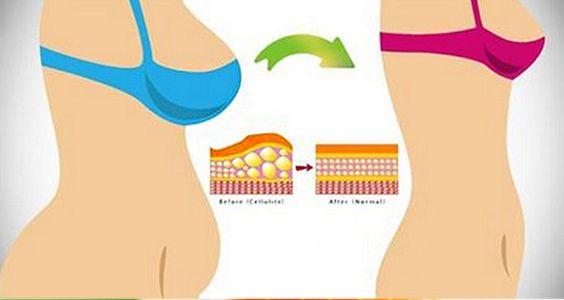 Dans cet article, vous allez découvrir des astuces pour vous débarrasser de la graisse abdominale.
