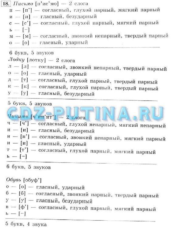 Решения домашнего задания по украинскому языку 5 класс учебник бондаренко