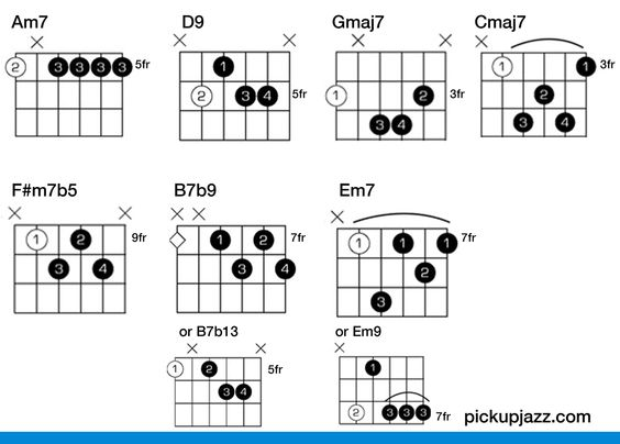 steven universe guitar chords Tags : steven universe guitar chords ...
