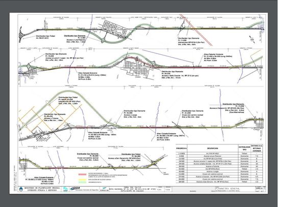 Obra-Autopista-Ruta-N-34.-Planos-de-la-traza