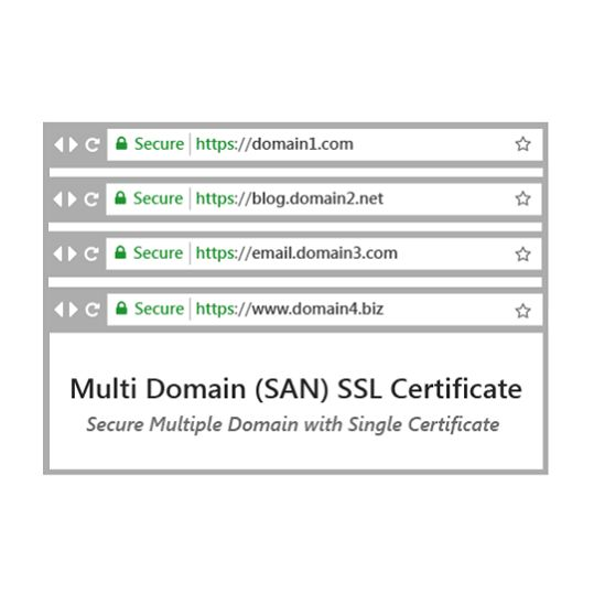 111 best SSL Certificate Products images on Pinterest | Alternative ...