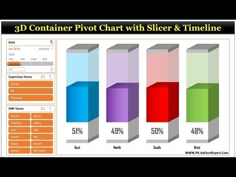 3d Container Pivot Chart With Slicers And Timeline Youtube