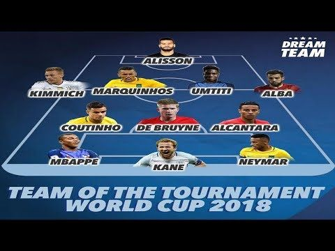 Brazil Squad For Fifa World Cup 2018 Russia Sbornaya Brazilii Po Chm 201 Fifa World Cup World Cup Brazil