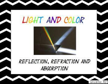 Refraction, Reflection, and Optics
