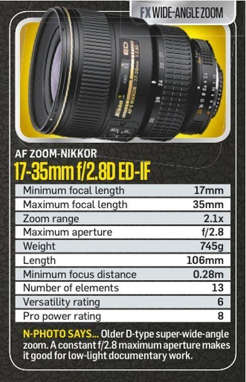 Nikon Lens Cheat Sheets Nikkor 17 35mm F 2 8d Ed If Nikon Lenses Nikon Lens Nikon