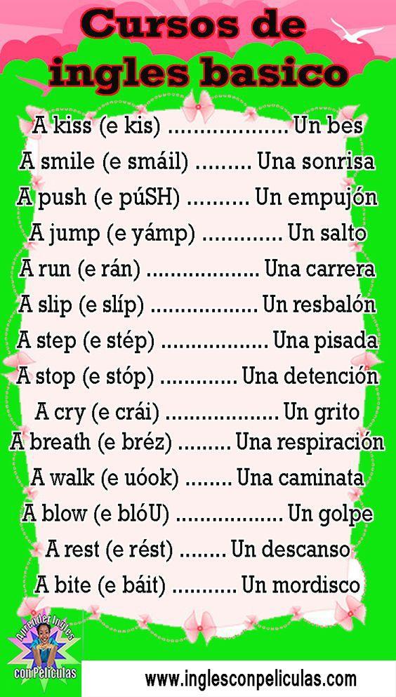 Aprenderinglés Learnenglish Vocabulario Ingles Learn English Vocabulario Ingles Palabras Basicas En Ingles Como Aprender Ingles Rapido Vocabulario En Ingles
