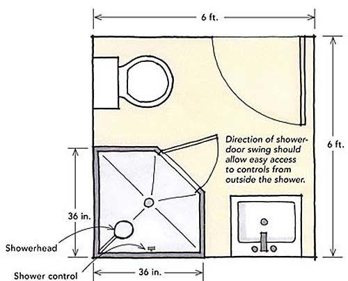 Https Www Finehomebuilding Com App Uploads Cms Uploadedimages Images Homebuilding Departments Fhb19 In 2020 Small Bathroom Layout Bathroom Floor Plans Small Bathroom