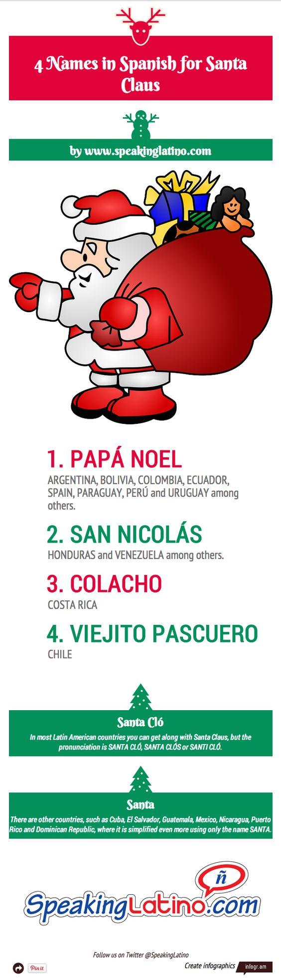 Uncategorized Santa Claus In Spanish infographic 4 names in spanish for santa claus pinterest spanish