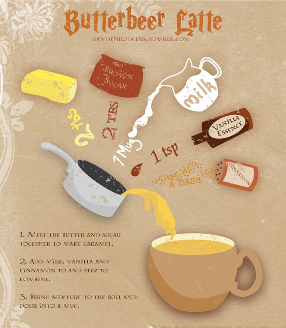 Master Hayden's Butterbeer Latte Recipe:  So, it's all explained in the recipe card graphic, but I have a few special notes to add.  Firstly, I invented this beverage in an effort to include all the flavours and textures I know Butterbeer to include and how I imagine it: creamy, frothy, butterscotch, shortbread. Let me explain how. Obviously butterscotch is covered by a caramel made from butter and brown sugar (not to be confused with raw sugar). The excess fat from the butter and comb