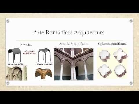 La Arquitectura Gótica Youtube Arte Romano Estilos Arquitectonicos Goticas