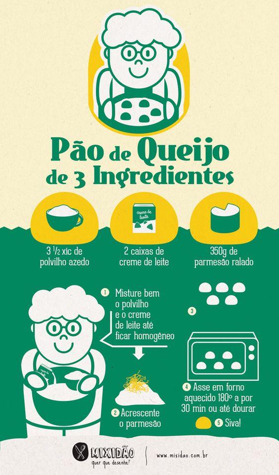 receita infográfico de pão de queijo de 3 ingredientes: