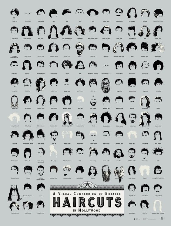 A Visual Compendium of Notable Haircuts in Hollywood. $25.