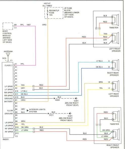 chevy cavalier radio wiring diagram chevy cavalier radio wiring diagram di 2020  dengan gambar   chevy cavalier radio wiring diagram di
