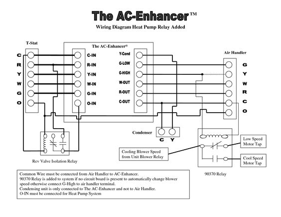 hvac wiring diagram test efcaviation