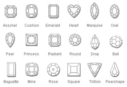 types of wedding ring cuts - Wedding Ring Cuts