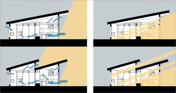 Image result for passive solar pergola