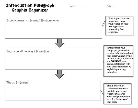 Introduction paragraph essay