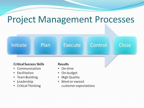 project management methodology pmbok pdf