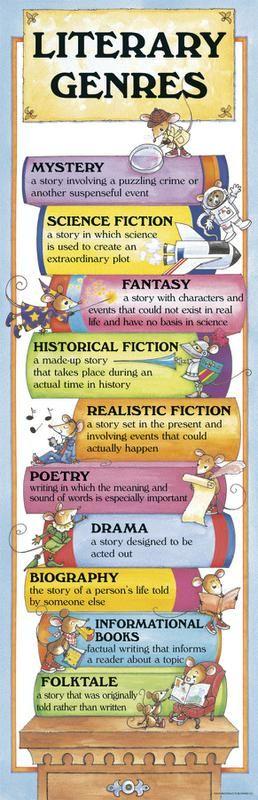 Genres in Writing Essay Sample