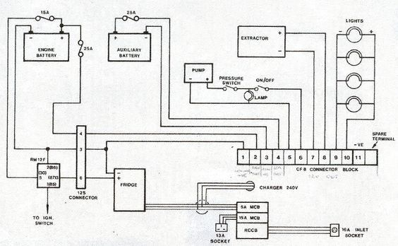 leisure battery connecting charging print topic archive rh pinterest com CF8 DeMarini Bats CF8 DeMarini Bats