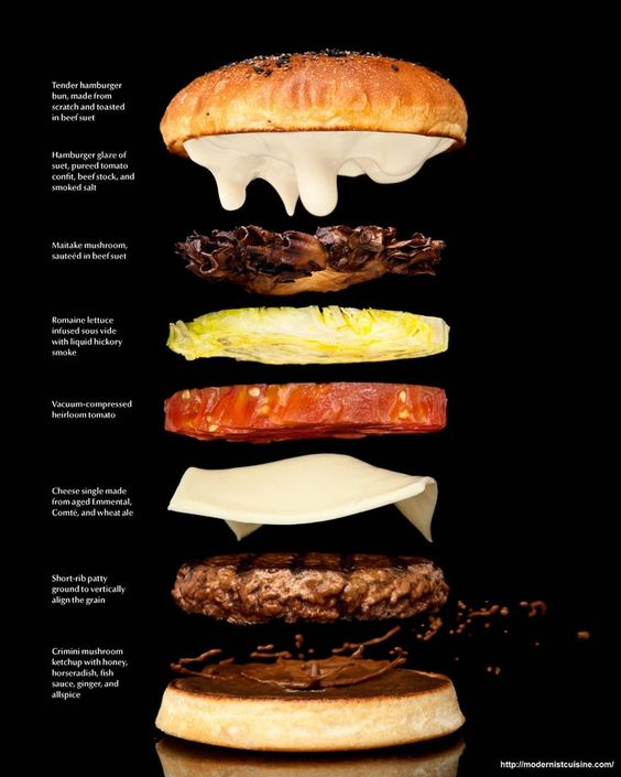 Right burger layers mouth watering recipes pinterest for Ottos burger hamburg