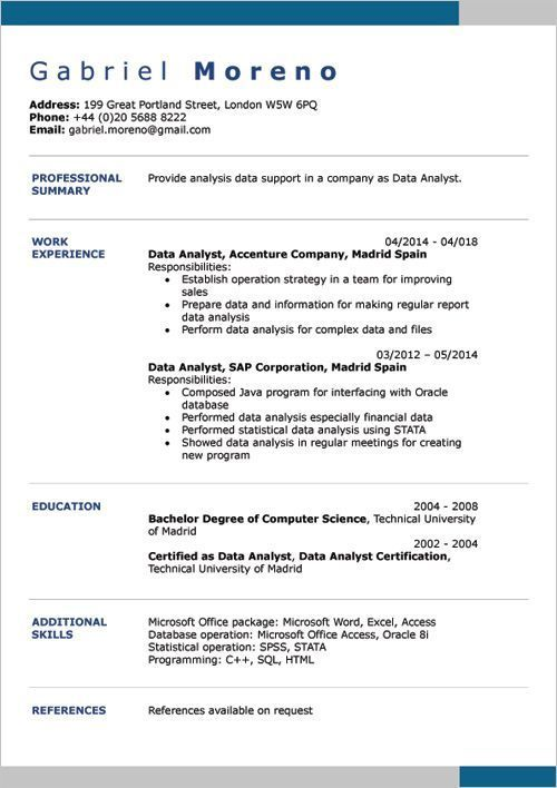 English Cv Examples Doc Word Cv Examples Cv Words English Cv Template