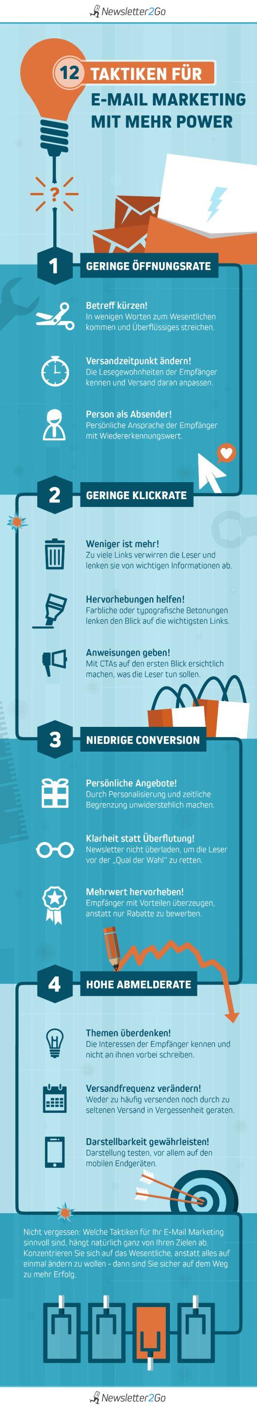 Email Marketing optimieren Infografik 2015