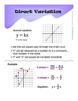 free point slope formula worksheets slope worksheetspoint worksheet pdf and answer key 31. Black Bedroom Furniture Sets. Home Design Ideas